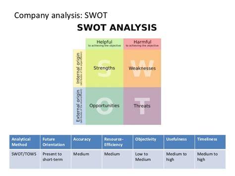 Jhu Ptt Mba by Jhu Competitive Analysis Presentation