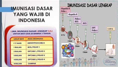 Imunologi Dasar Ed 10 ppt produk imunologi vaksin toksoid immunosera