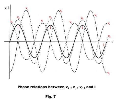 capacitor and inductor phase angle phase angle between inductor and capacitor 28 images phase angle of impedance of an inductor