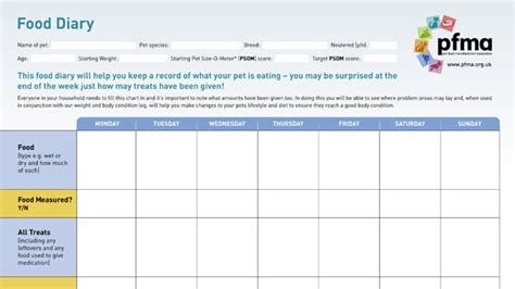weight management tools free free management tool weight software internetdl