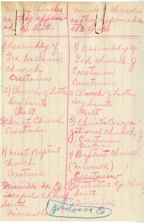 Okaloosa County Search Florida Memory List Of Okaloosa County Churches 1939