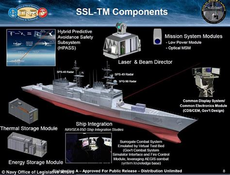 high energy laser weapon systems applications us navy ships to be fitted with lasers daily mail