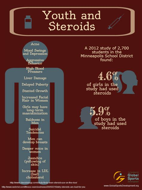 dopers in the world of on steroids books youth and steroids infographic global sports development
