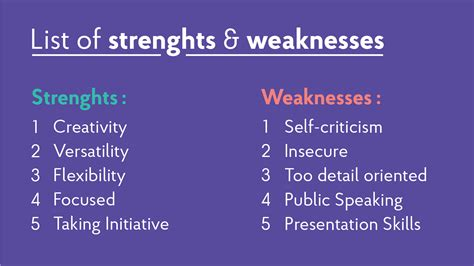 weakness resume resume template greatest weakness interview strength
