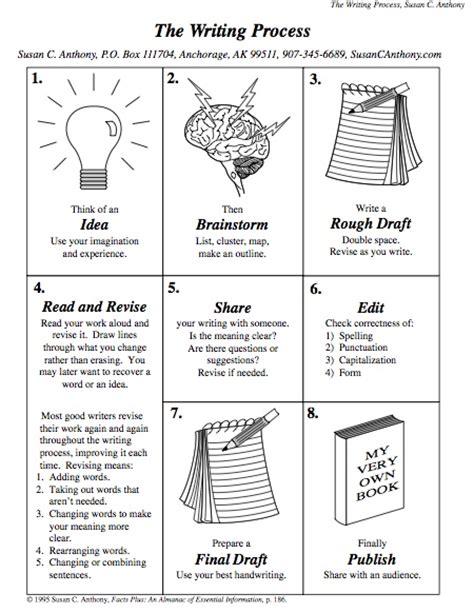 College Application Essay Brainstorming Brainstorming College Essay Ideas