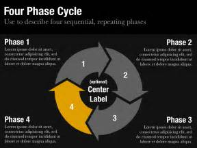 cycle diagram template for keynote and powerpoint slidevana