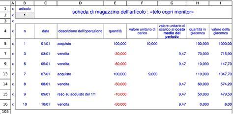Costo Medio Ristrutturazione by Costo Ristrutturazione Mq Idee Di Design Per La Casa
