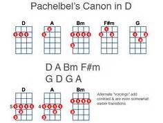 tutorial guitar canon in d 1000 images about ukulele tutorials on pinterest