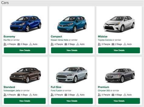 Car Hire Types by Top 220 Complaints And Reviews About National Car Rental