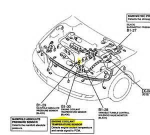 i a 2004 mazda 6i 4cyl 2 3 engine where is the coolant tempurate sensor located