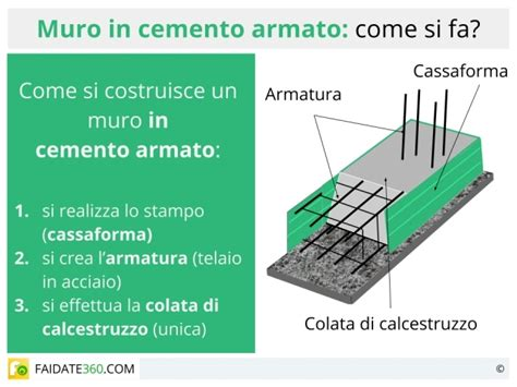 costo ghiaia al metro cubo quanto costa un metro cubo di sabbia cemento armato