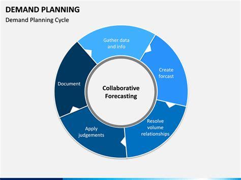demand planning powerpoint template sketchbubble