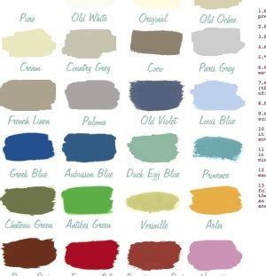 chalk paint sherwin williams sloan paint colors in behr sherwin williams exact
