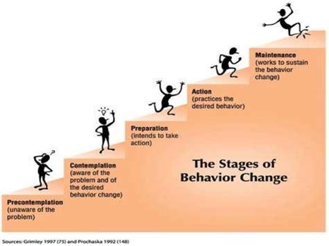 behavior changes 2013 behavior change