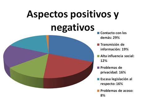 imagenes positivas de la tecnologia aspectos positivos y negativos de las redes sociales