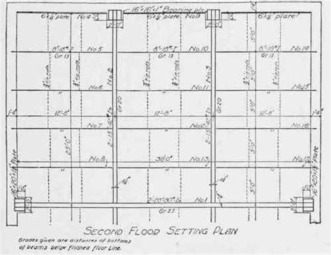 floor framing plan concrete framing plan