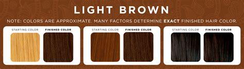 light brown henna hair dye light brown henna hair dye henna color lab henna hair dye