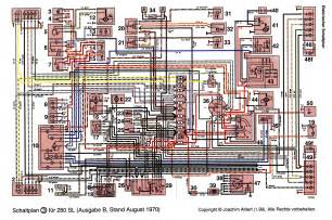 need colored fuse box diagram for 1971 280sl u s