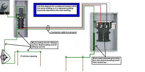 wiring a 60 sub panel diagram adding 100 panel