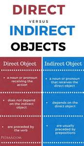 a path of learning direct objects indirect objects