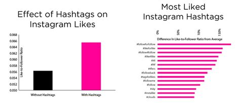 cool instagram bio quotes quotesgram cool quotes for your instagram bio image quotes at