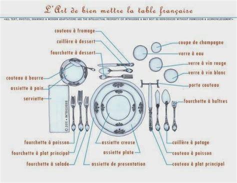 Ordre Des Couverts Sur Une Table by En Bout De Table Mettre La Table En Tout Un