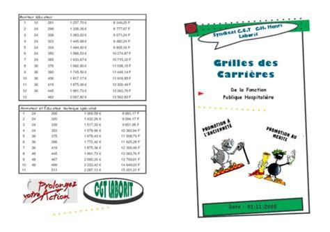 Grille De Salaire Au Cameroun by Grille De Salaire Du Secteur Prive Au Cameroun Pdf Notice