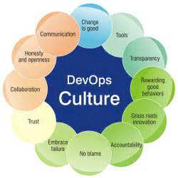 Devops is good for developers there are three principal reasons