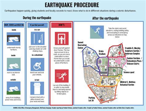 earthquake procedure earthquake procedure daily bruin