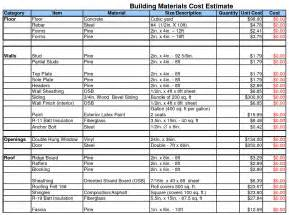 home building estimator building materials cost estimate sheet building