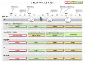powerpoint project schedule template powerpoint project plan template planning formats
