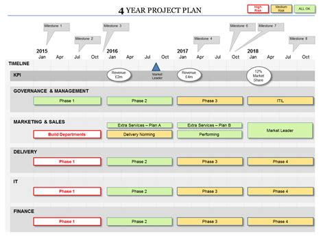 Powerpoint Project Plan Template Flexible Planning Formats Formal Project Plan Template