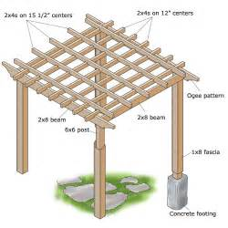 Build A Simple Pergola by How To Build A Backyard Pergola Sunset