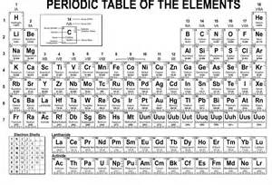Chemical Elements Table by Chemistry Periodic Table Reference Table Breaking Bad