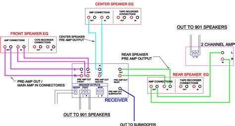 Bose 901 Wiring Diagram Wiring Diagram