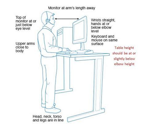 ergonomic benefits of standing desk ergonomics workstation desk height desk design ideas