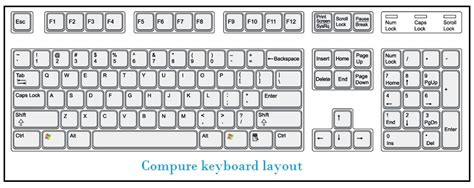 layout keyboard laptop computer keyboard layout inforamtionq com