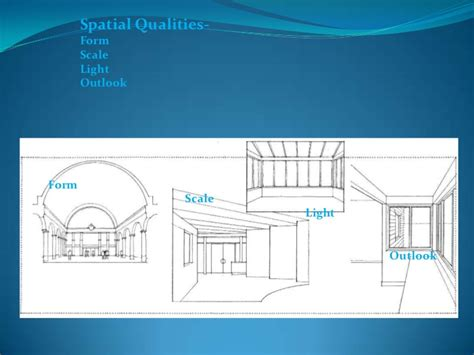 pattern of spatial organization interior space
