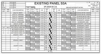 siemens panel schedule template siemens panel schedule template siemens circuit and