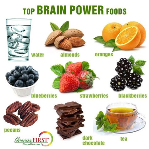 how to feed a brain nutrition for optimal brain function and repair books brain power foods http fiveremedies memory how to