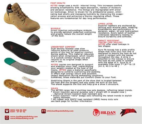 Sepatu Safety Aetos Lithium pusat grosir sepatu aetos cobalt harga murah