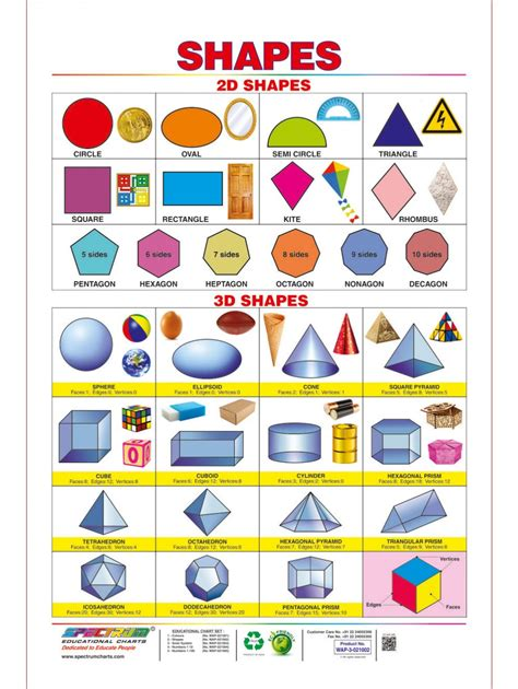 learn 2d and 3d spectrum pre kids learning laminated 2d and 3d