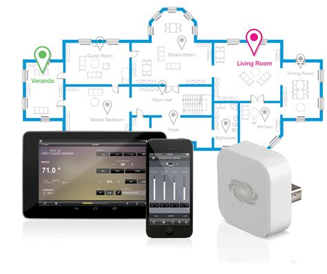 smart home trends home automation systems go mainstream