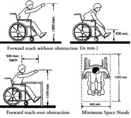 design by humans clearance ergonomics interior design northern architecture