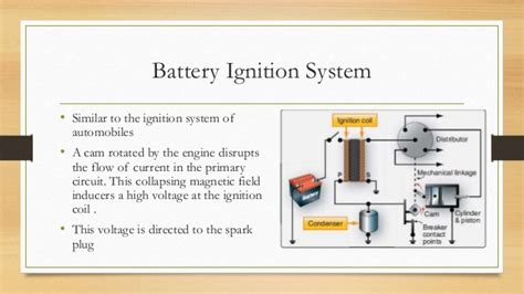 battery ignition system diagram ignition system