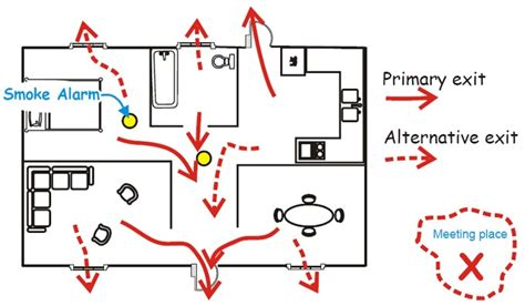 fire evacuation plan for home escape plan sean paul insurance agency home and auto