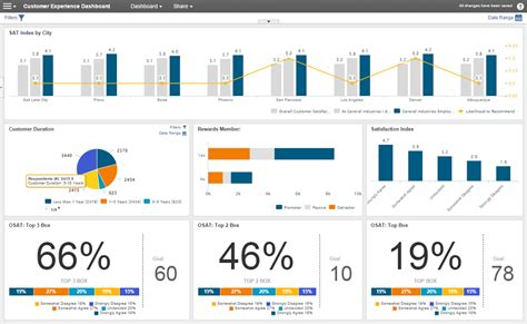 customer service metrics template b2b solution of the week how companies use different