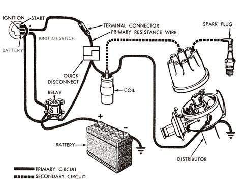 battery ignition system diagram explanation of engine electrical ford truck enthusiasts