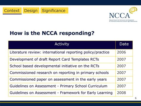 ncca report card templates ppt assessment information with parents using