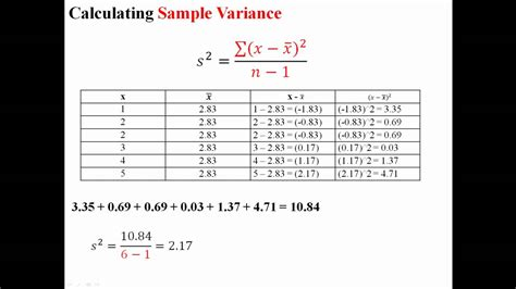 variance and standard deviation of a sle youtube